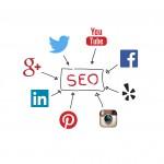 SEO оптимизация и маркетингови кампании