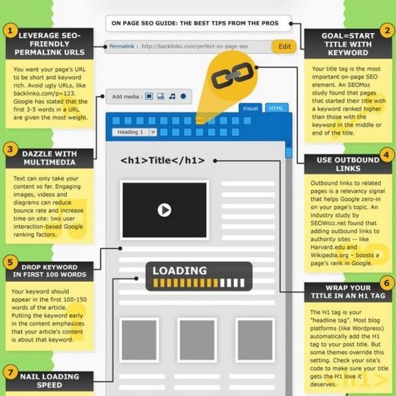 Off page стратегии и техники